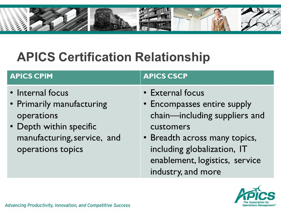 Apics Certified Supply Chain Professional Cscp Program Ppt Download