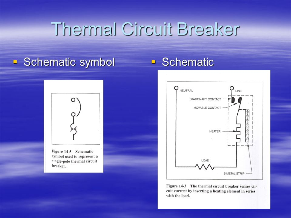 Astounding Circuit Breakers Ppt Video Online Download Wiring 101 Taclepimsautoservicenl