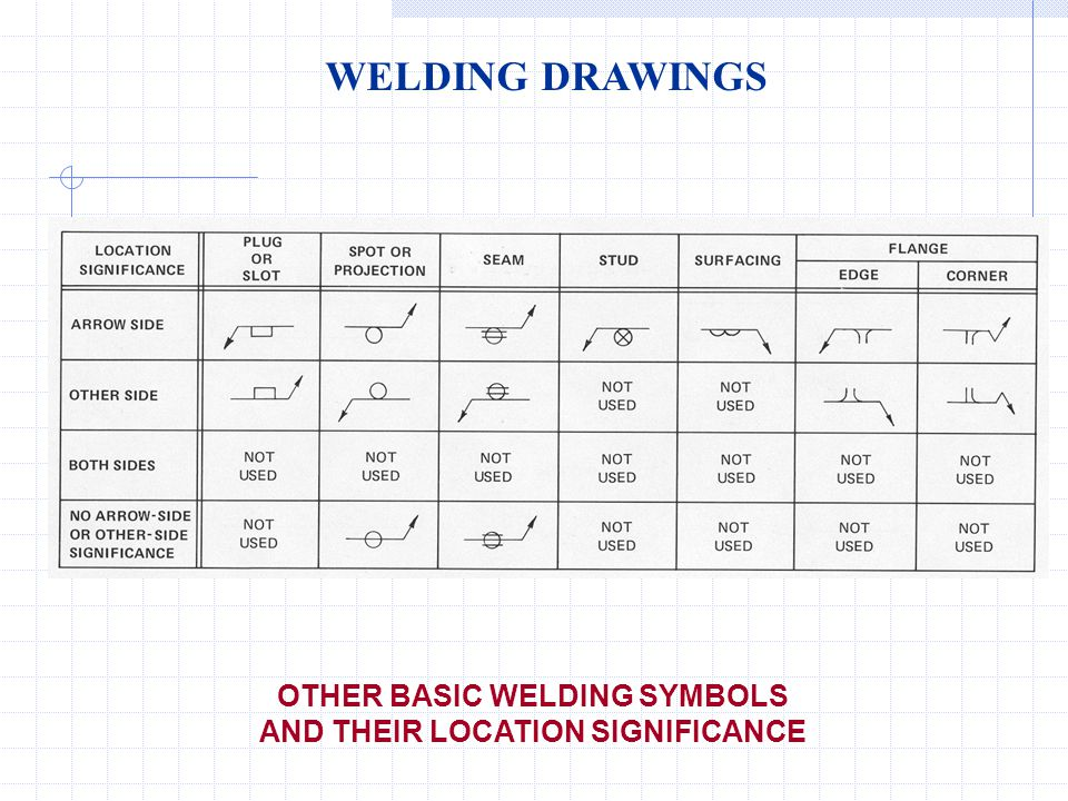 Engineering Drawing And Design Chapter 18 Welding Drawings Ppt