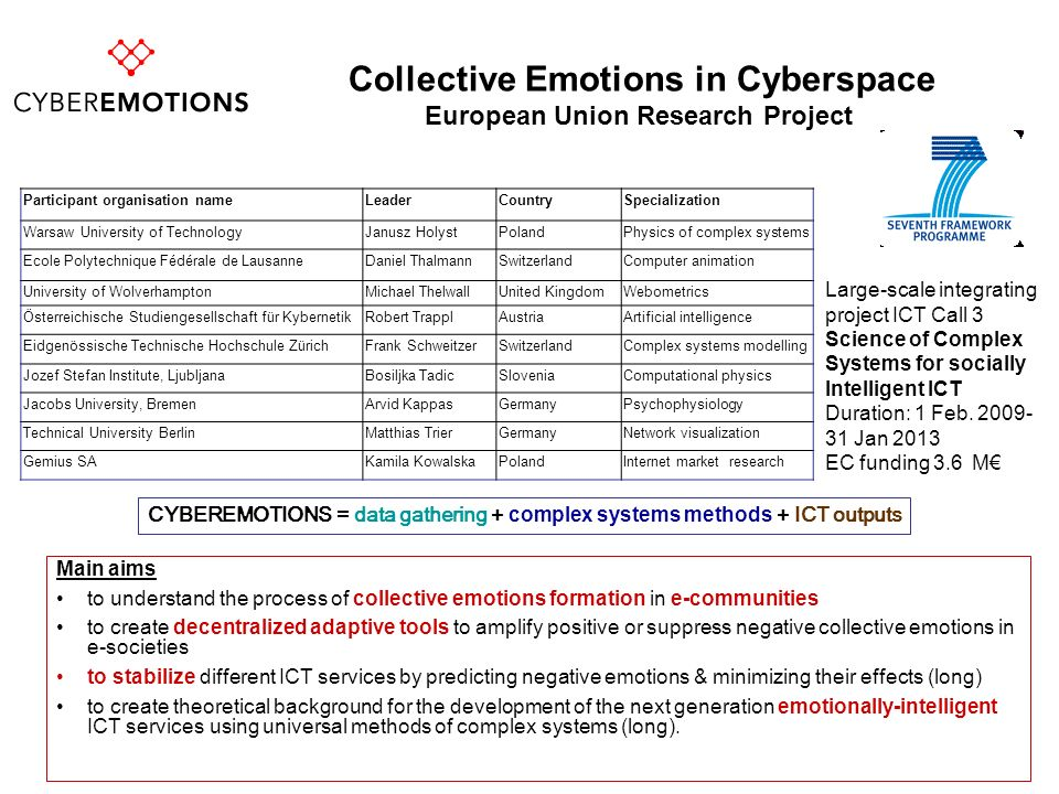 Collective Emotions in Cyberspace European Union Research Project