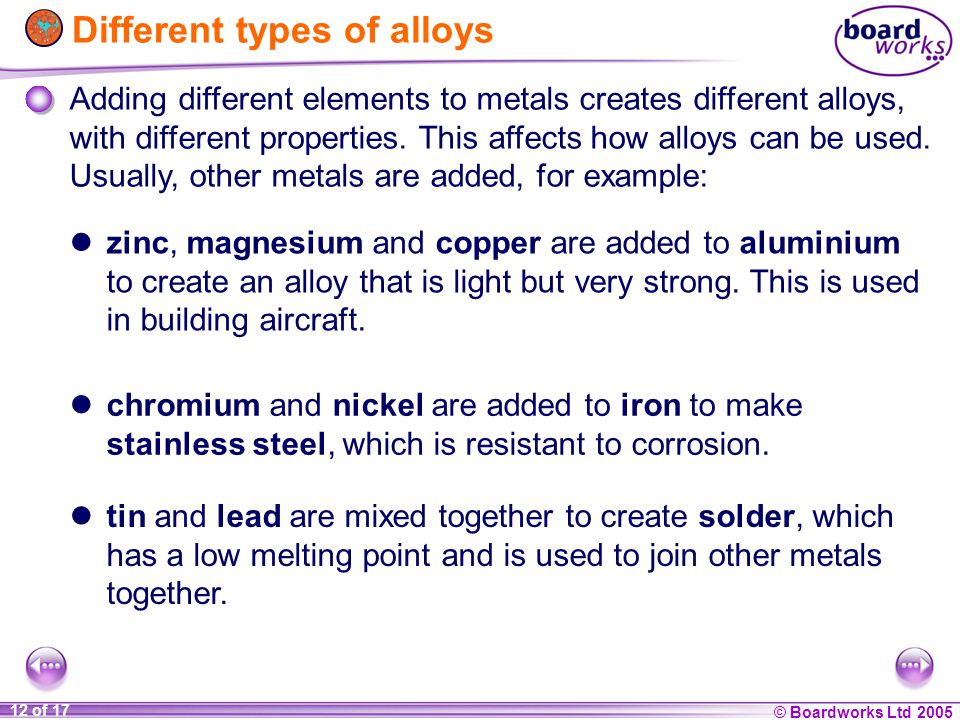 Different types of alloys