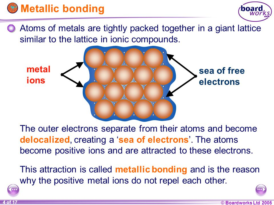 Metallic bonding Atoms of metals are tightly packed together in a giant lattice similar to the lattice in ionic compounds.