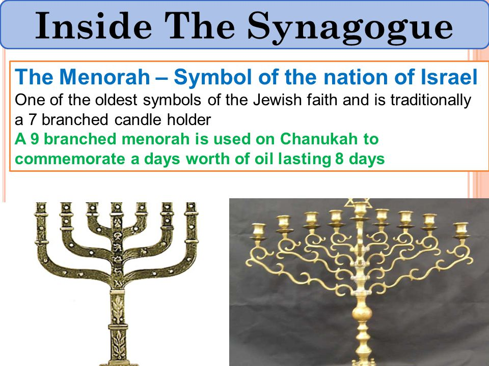 The Synagogue Starter Task Whats Your Specialfavourite Building