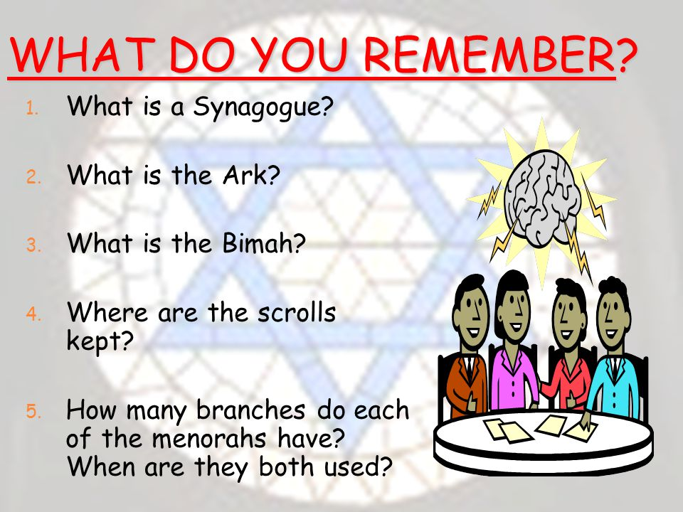 a synagogue essay The catholic church and the jewish synagogue are both places of worship and prayer, and both are home to their respective religious communities for the individual, the church and the synagogue have similar meanings and functions however, as a whole, these houses of worship are different in a.