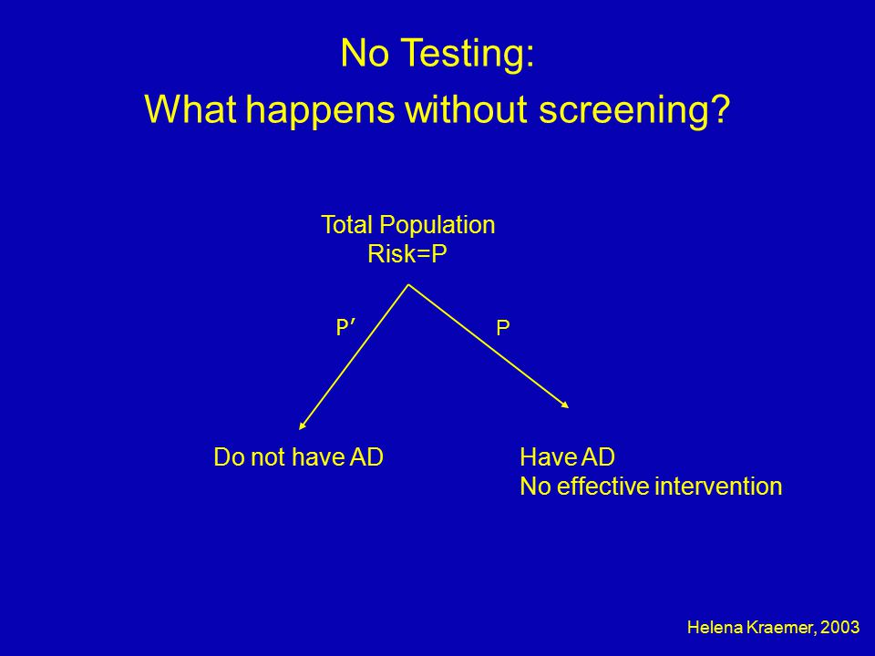 No Testing: What happens without screening