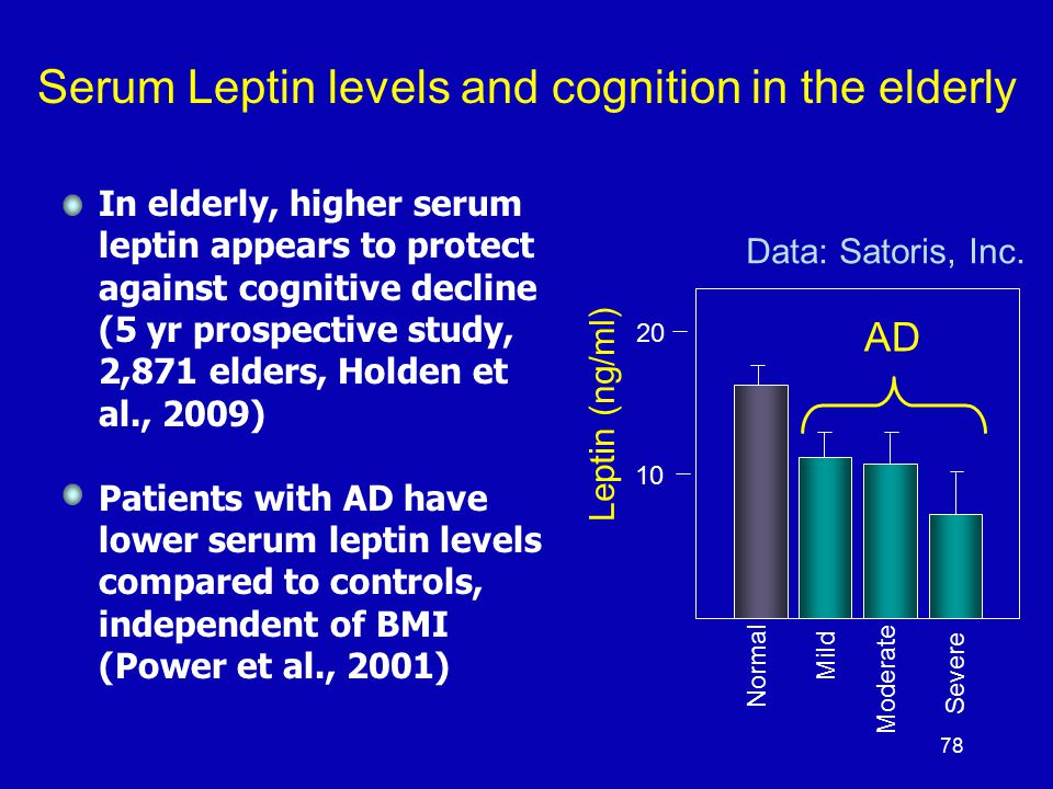 Serum Leptin levels and cognition in the elderly