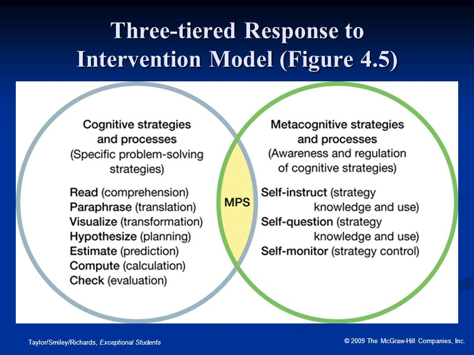 Three-tiered Response to Intervention Model (Figure 4.5)