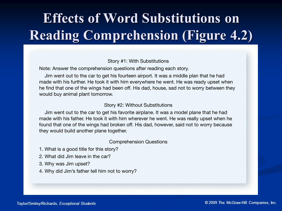 Effects of Word Substitutions on Reading Comprehension (Figure 4.2)