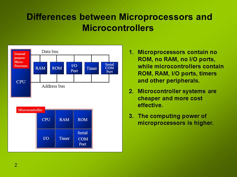The 8051 Microcontroller Architecture - ppt video online