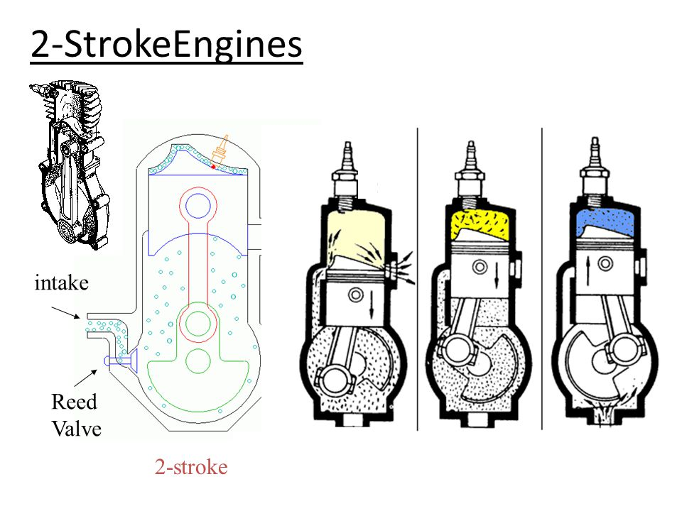 Construction and Working of I C  Engine Prepared by: Nimesh Gajjar