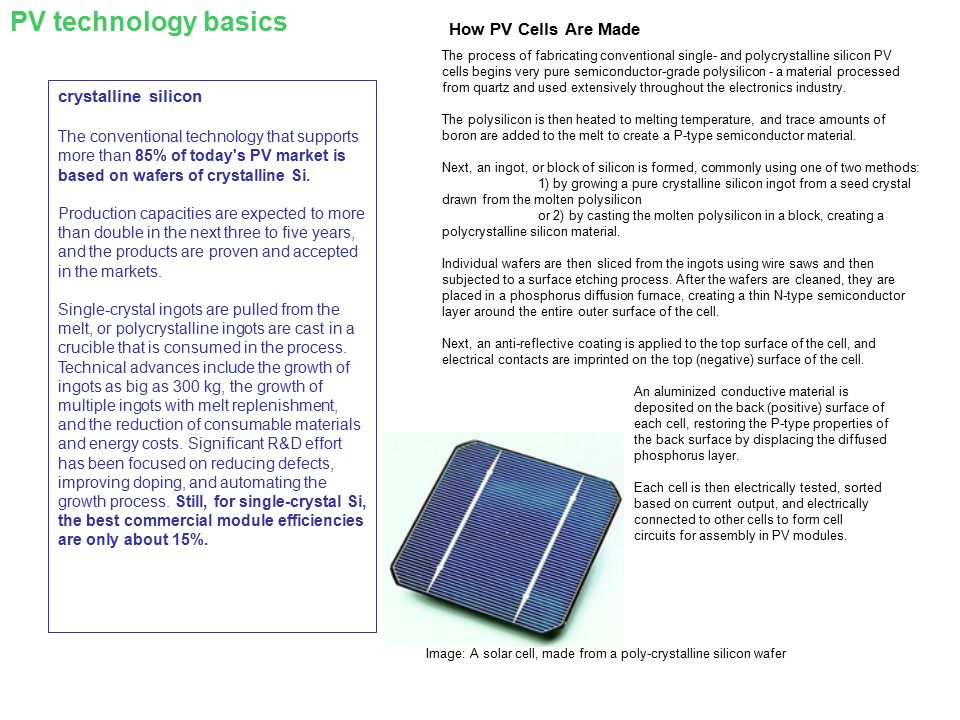 PV technology basics How PV Cells Are Made crystalline silicon