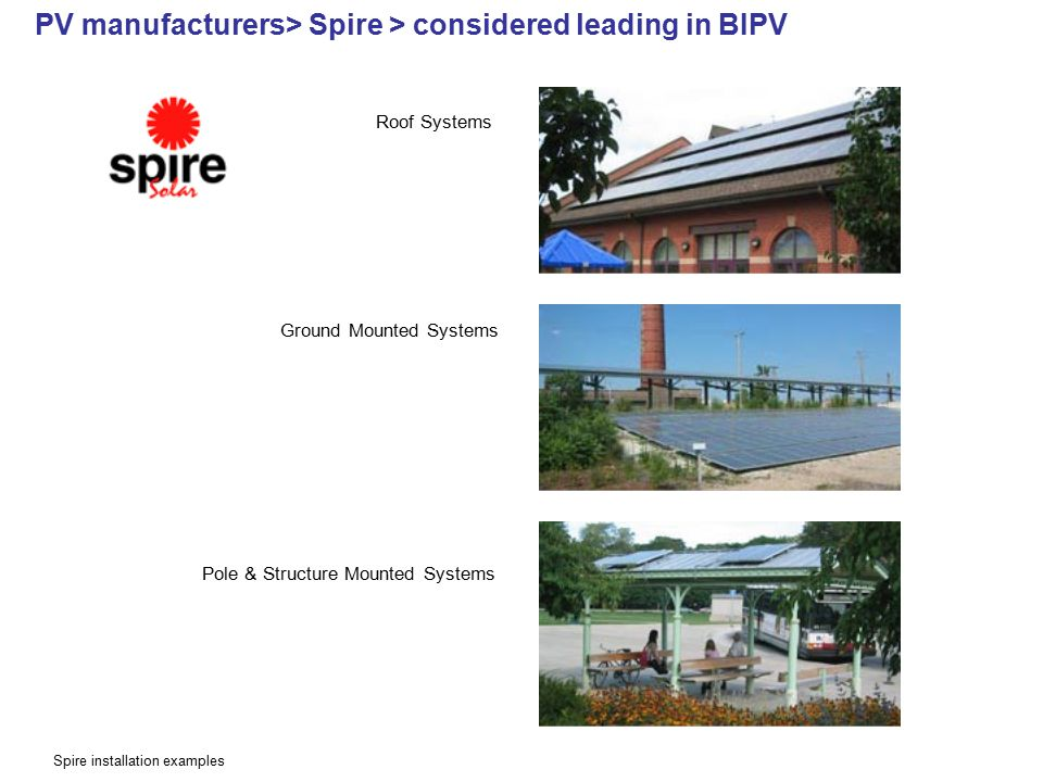Spire installation examples