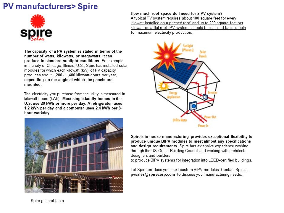 PV manufacturers> Spire