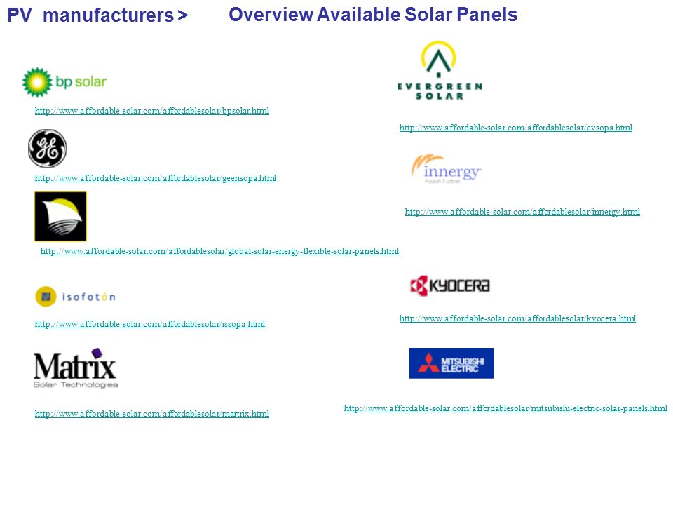 Overview Available Solar Panels