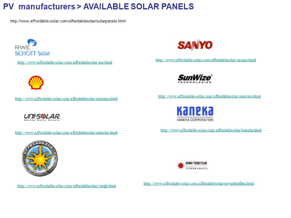 PV manufacturers > AVAILABLE SOLAR PANELS