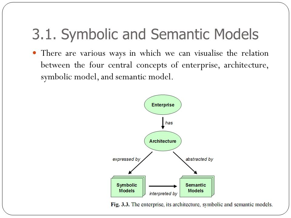 3.1. Symbolic and Semantic Models
