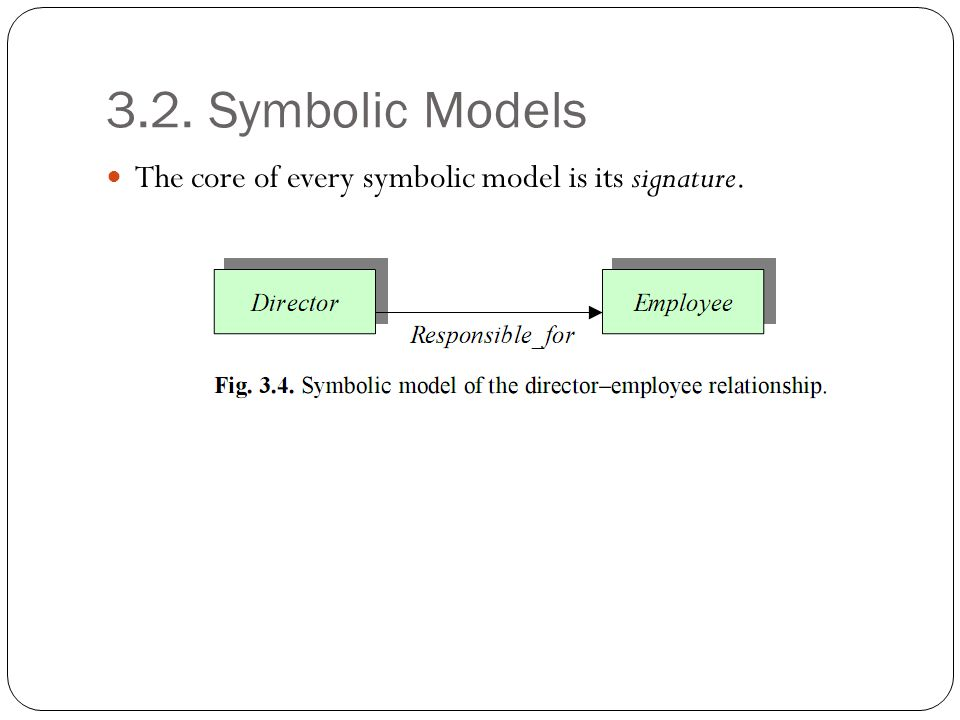 3.2. Symbolic Models The core of every symbolic model is its signature.