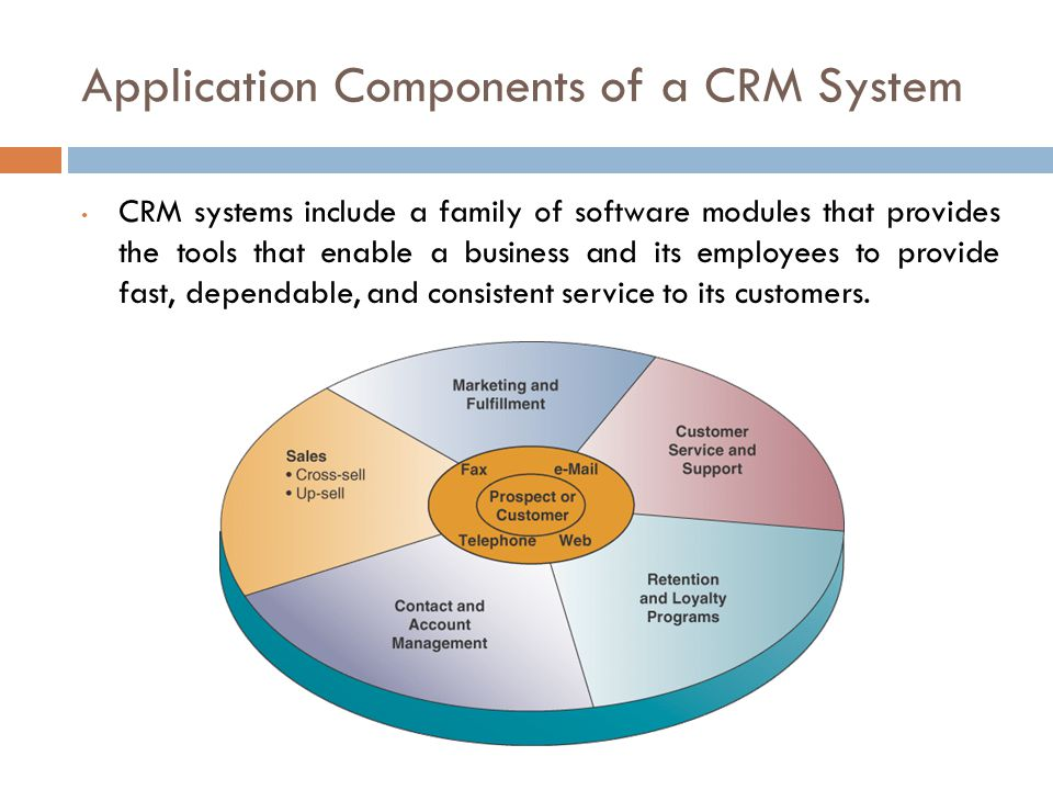 how to create a crm system