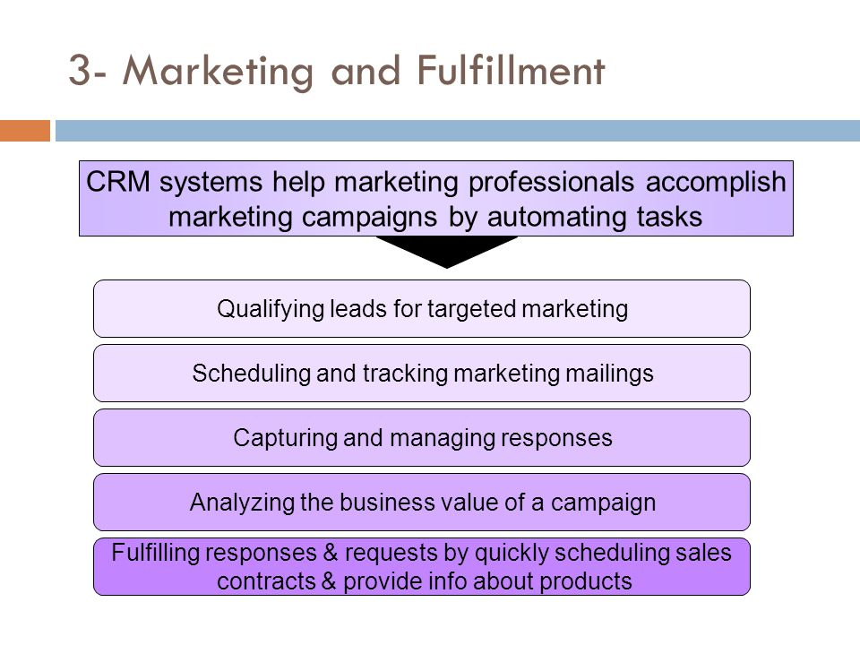 3- Marketing and Fulfillment