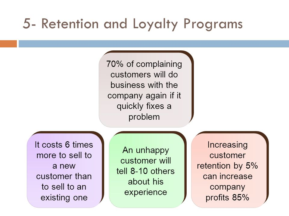 5- Retention and Loyalty Programs