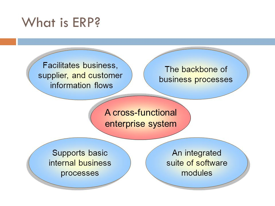 What is ERP A cross-functional enterprise system