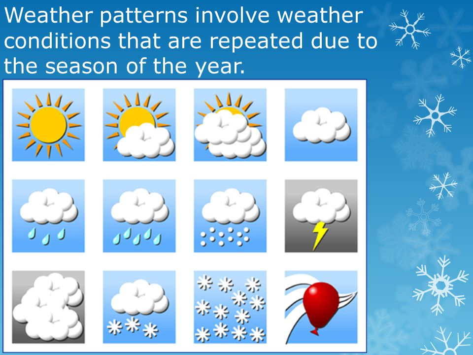 Weather patterns involve weather conditions that are repeated due to the season of the year.