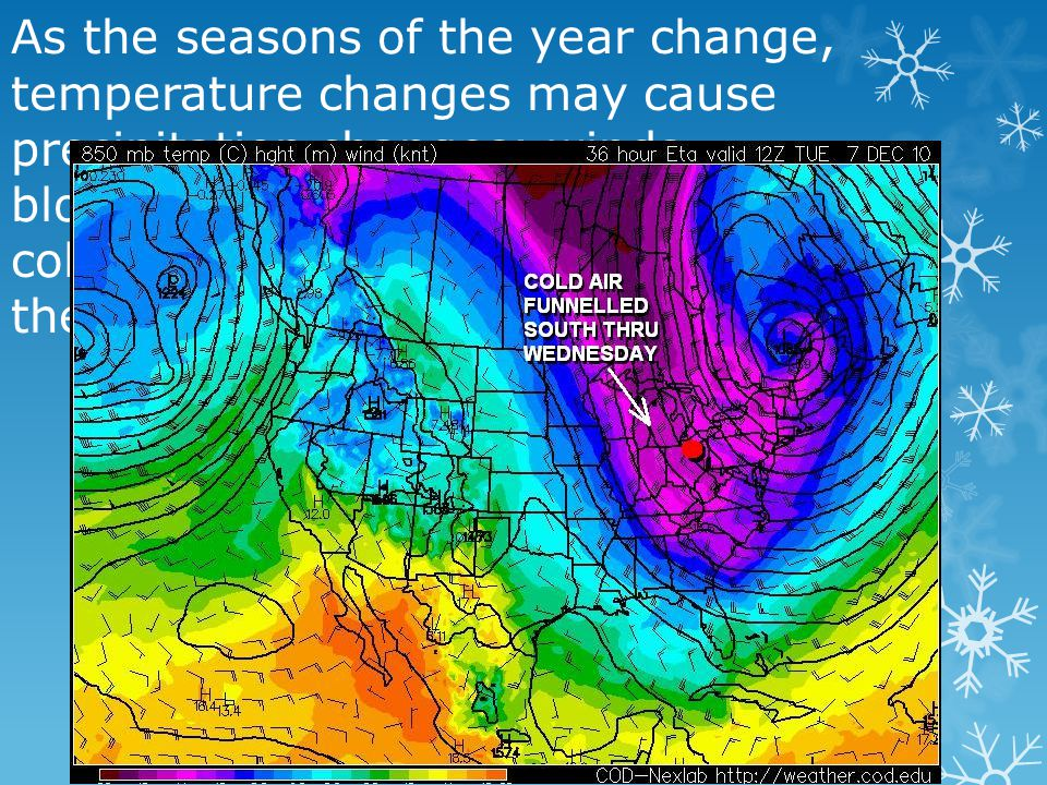 As the seasons of the year change, temperature changes may cause precipitation changes; winds blowing from the north may bring colder air than winds blowing from the south or west.
