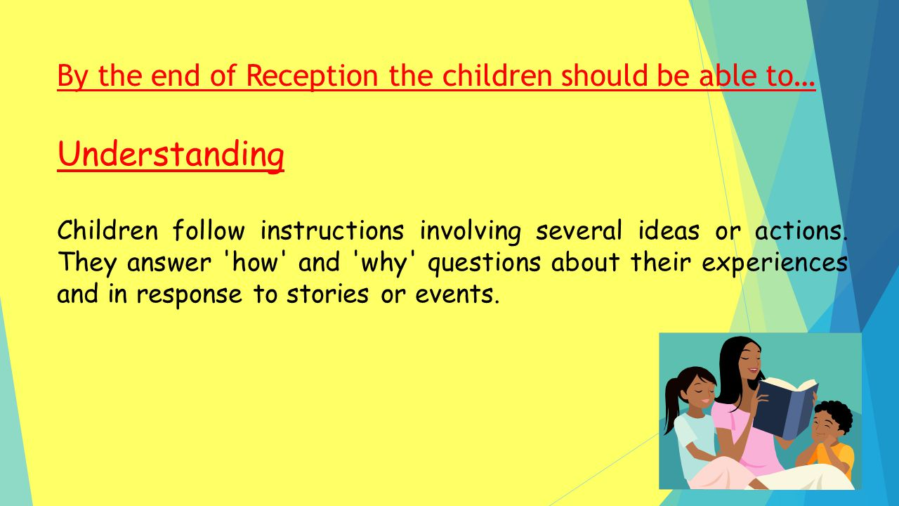 Understanding By the end of Reception the children should be able to…