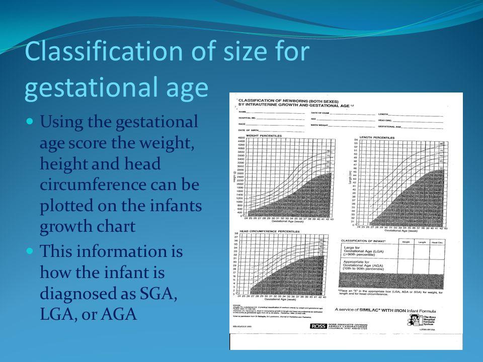 Neonatal Gestational Age Assessment Ppt Video Online Download