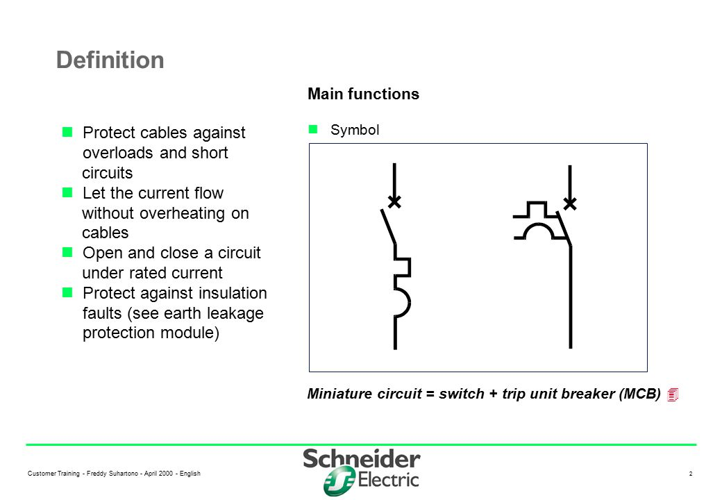 Miniature Circuit Breakers Mcb Multi 9 Ppt Video Online Download Rh Slideplayer Com Application For Industrial Electrical Schematic Symbols Chart