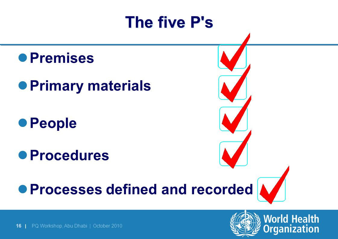 The five P s Premises Primary materials People Procedures