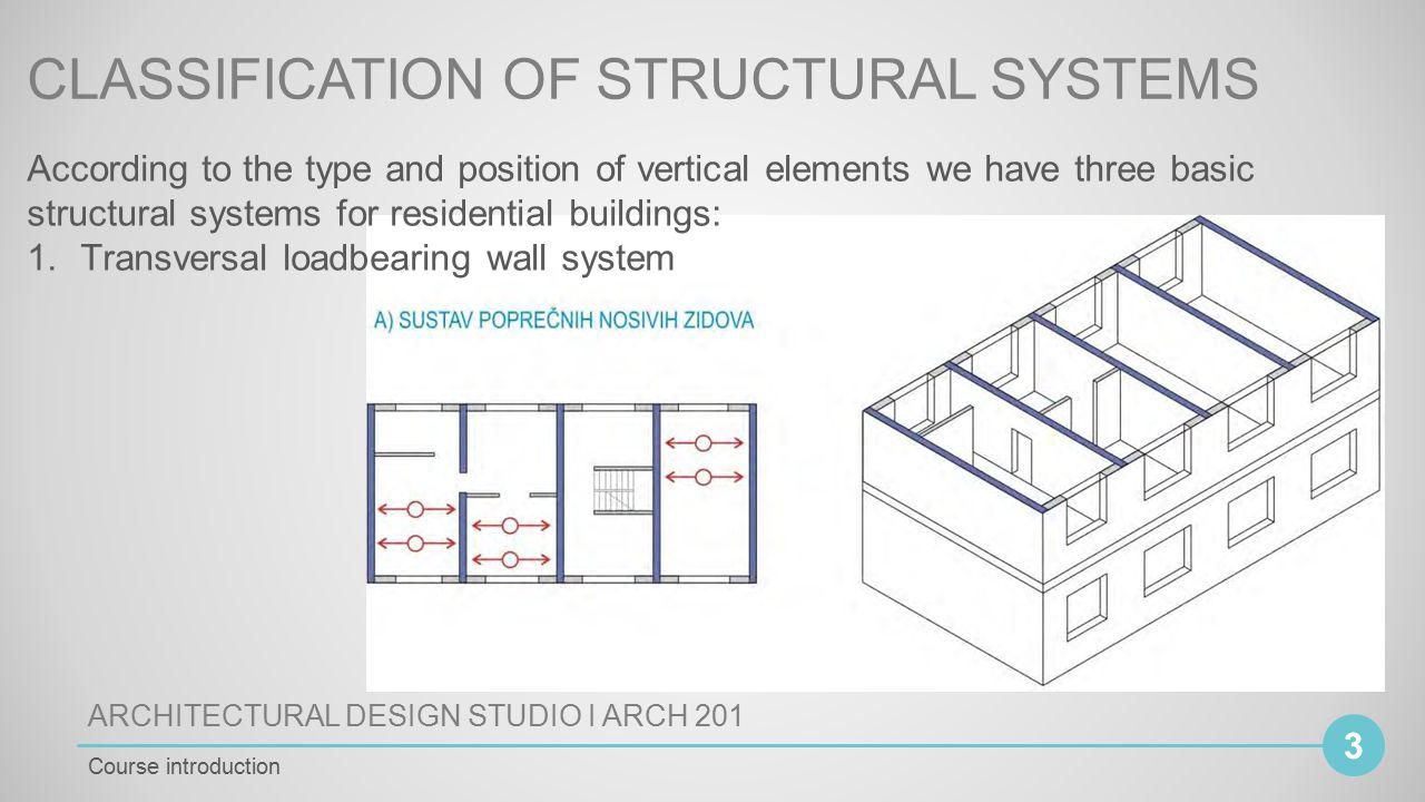 ARCHITECTURAL DESIGN STUDIO I ARCH ppt video online download