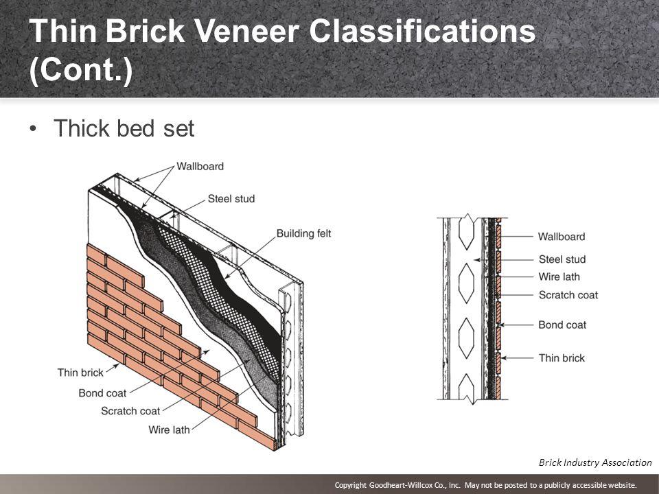 Thin Brick Veneer Clifications Cont
