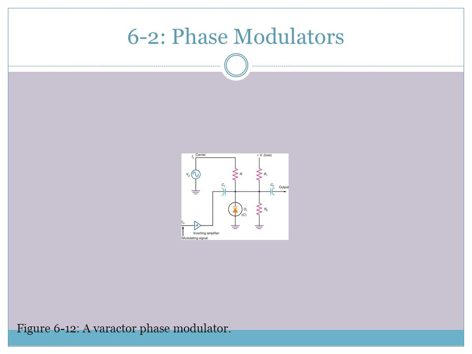 6-2: Phase Modulators Figure 6-12: A varactor phase modulator.