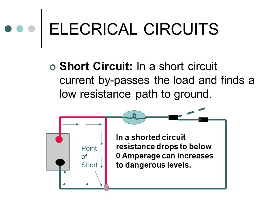 ELECRICAL CIRCUITS Short Circuit: In a short circuit current by-passes the load and finds a low resistance path to ground.