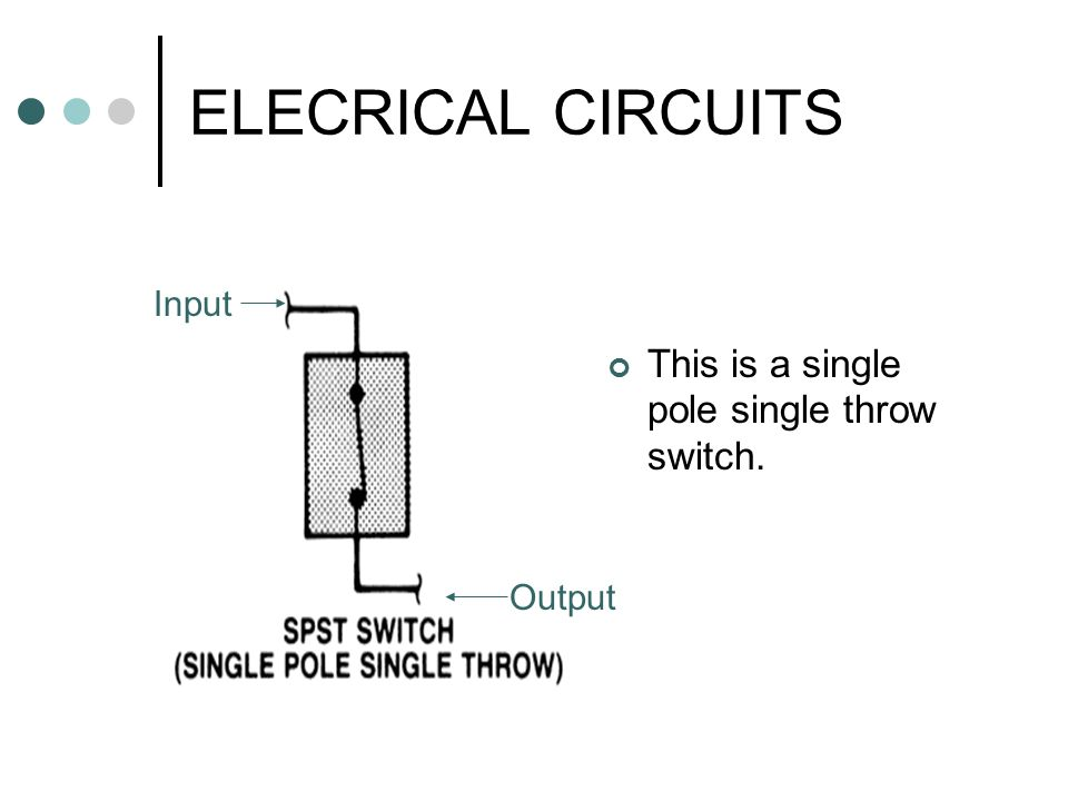 ELECRICAL CIRCUITS This is a single pole single throw switch. Input