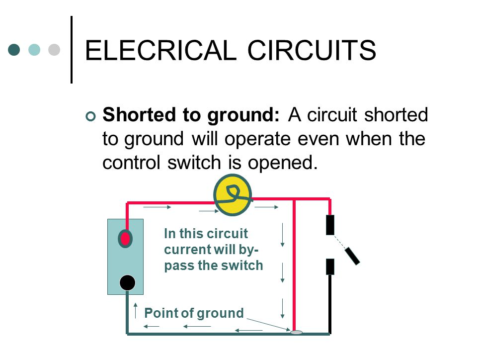 ELECRICAL CIRCUITS Shorted to ground: A circuit shorted to ground will operate even when the control switch is opened.