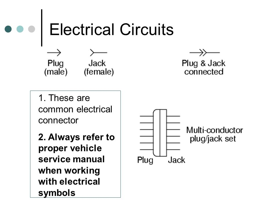 Electrical Circuits 1. These are common electrical connector