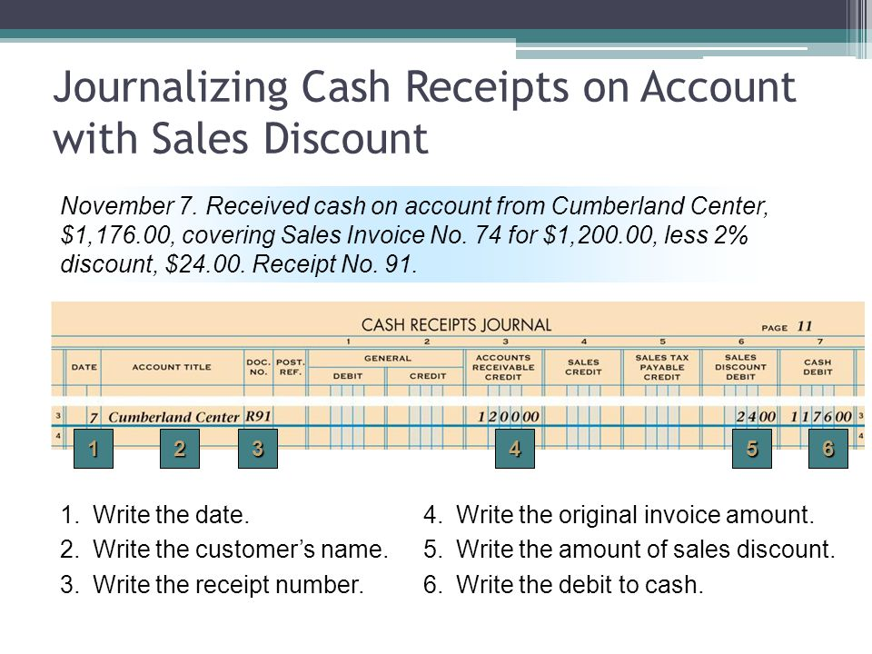 journalizing sales and cash receipts using special journals ppt