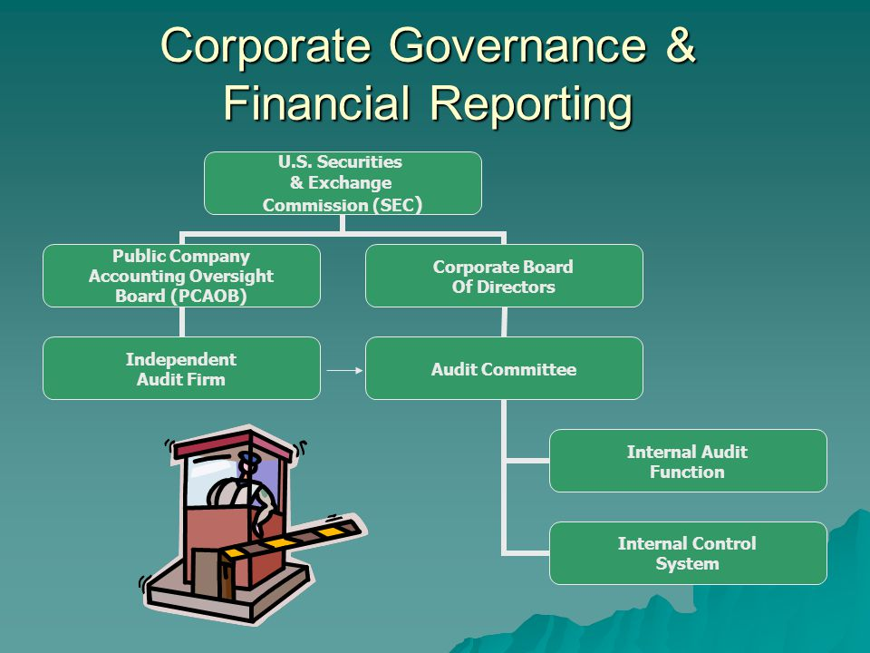 Corporate Governance & Financial Reporting