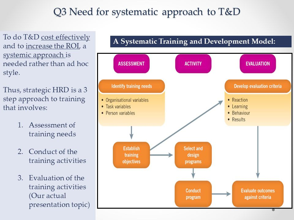 develop a systematic approach to managing The systematic framework starts with the stage of understanding the organization's aims and objectives and the determination of the crucial strategies which will lead to the achievement of the predefined goals/objectives in other words, the first stage of a systematic approach to training.