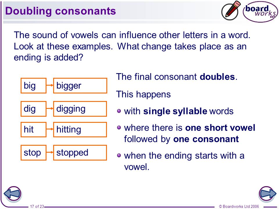 17 Doubling Consonants: Short Vowel Double Consonant Worksheets At Alzheimers-prions.com