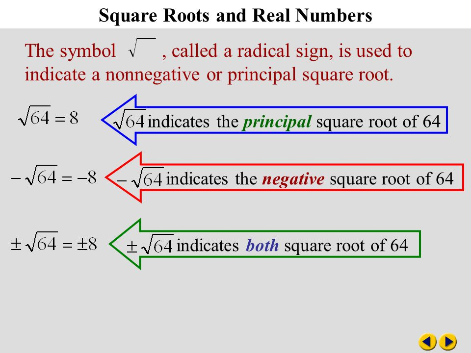 Algebra 2 7 Square Roots And Real Numbers Ppt Video Online Download