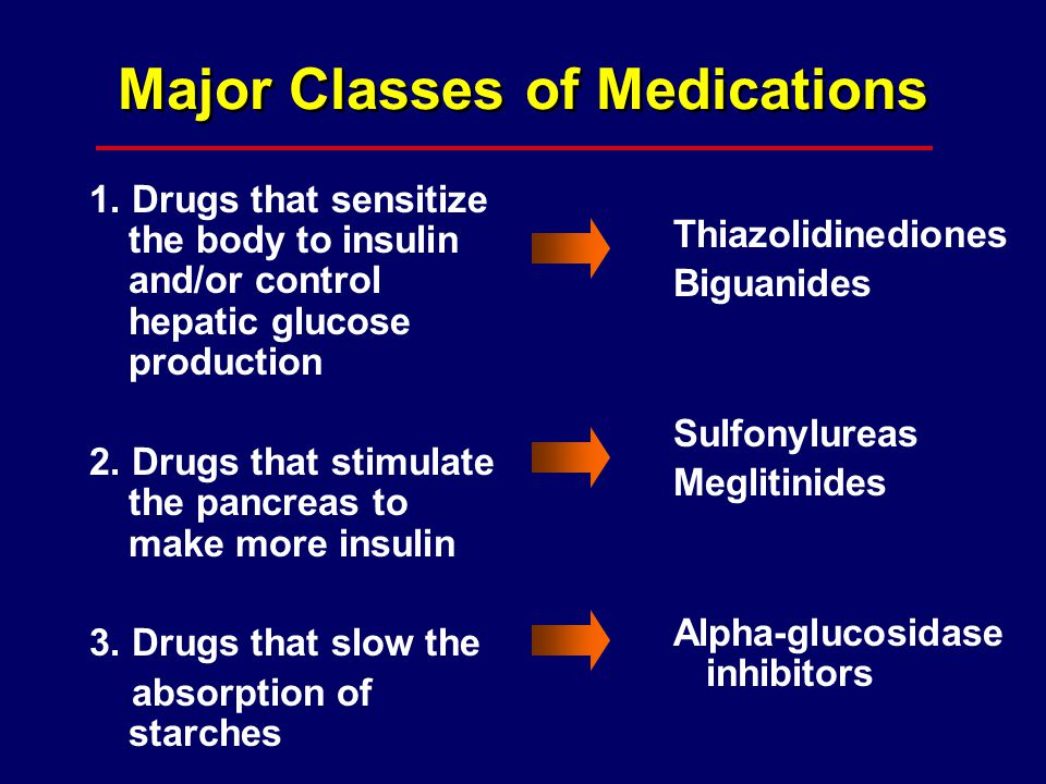 Oral Medications To Treat Type 2 Diabetes Ppt Download