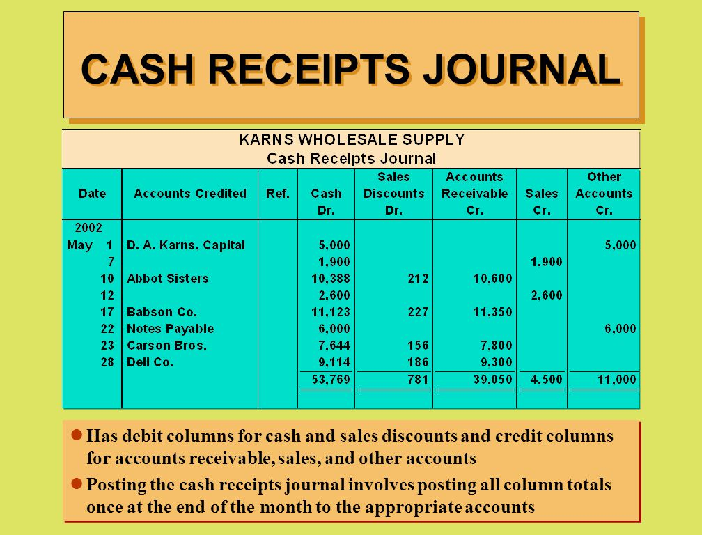 CASH RECEIPTS JOURNAL Has debit columns for cash and sales discounts and credit columns for accounts receivable, sales, and other accounts.