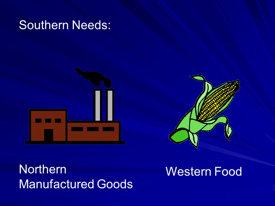 Southern Needs: Northern Manufactured Goods Western Food
