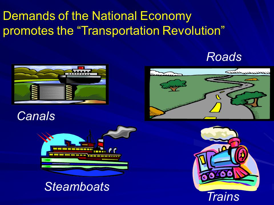 Demands of the National Economy promotes the Transportation Revolution