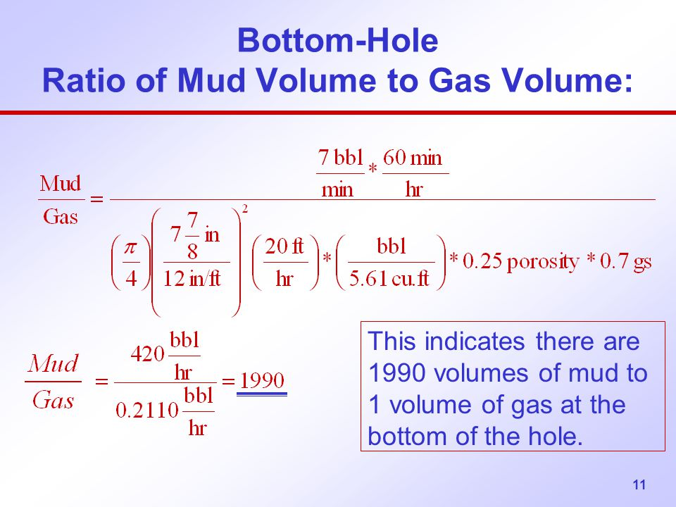 Bottom-Hole Ratio of Mud Volume to Gas Volume: