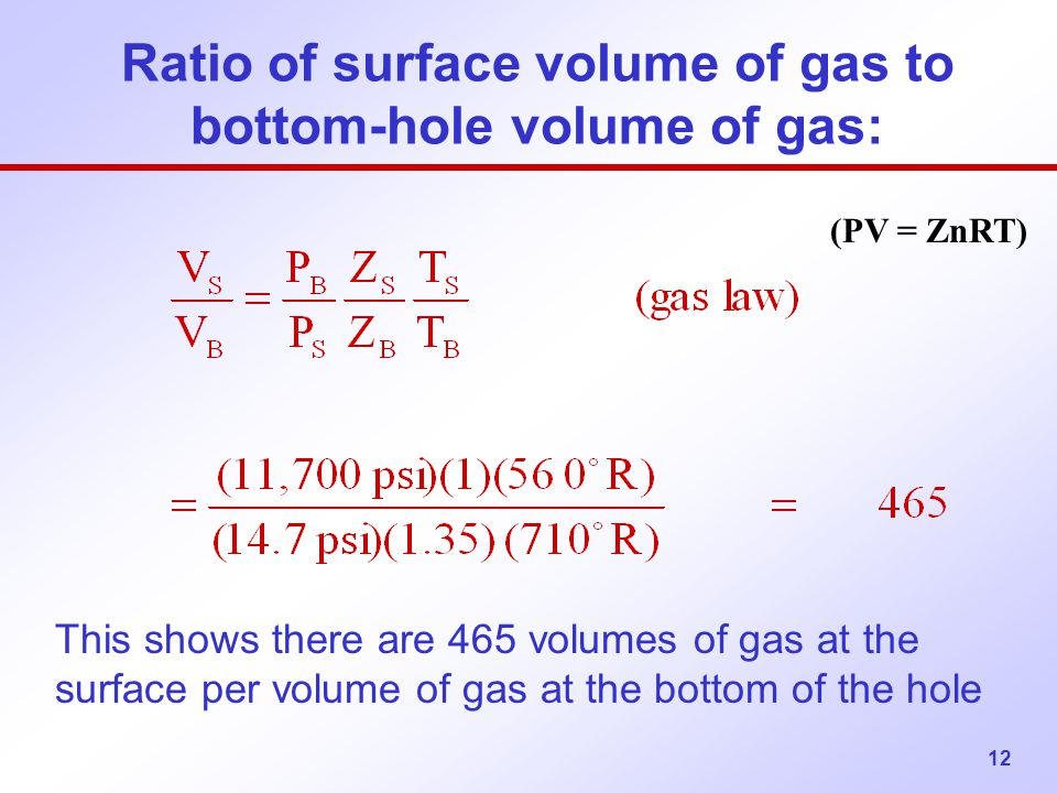 Ratio of surface volume of gas to bottom-hole volume of gas: