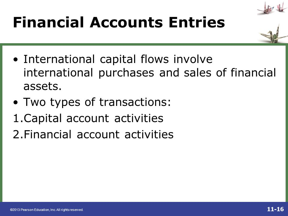 Financial Accounts Entries